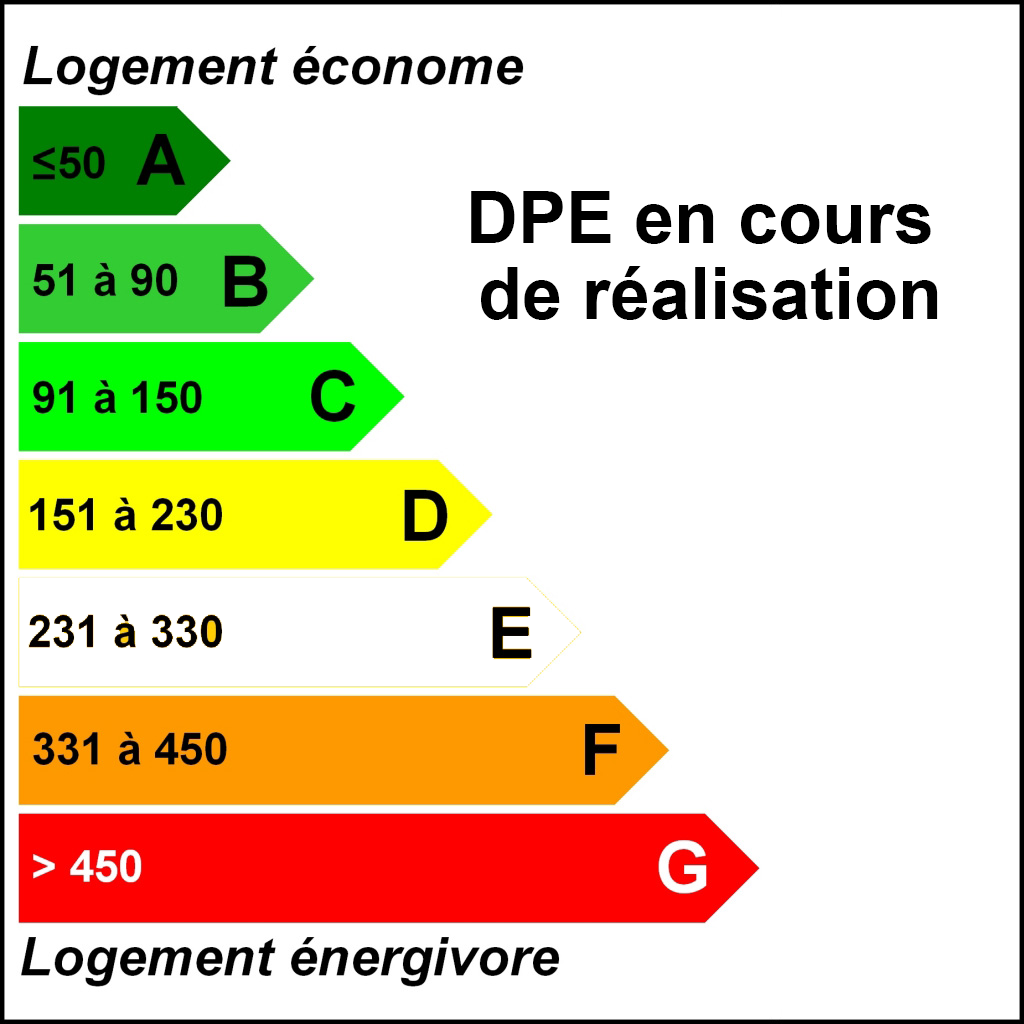 Diagnostic de Performance Energétique